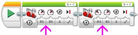 Програмний блок - Незалежне керування моторами