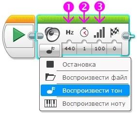 Програмний блок Звук.