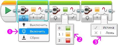 Індикатор стану модуля
